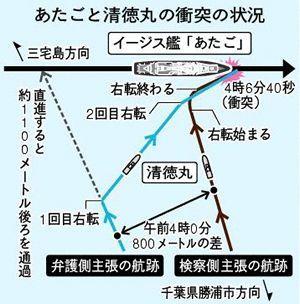 Seitokumaru