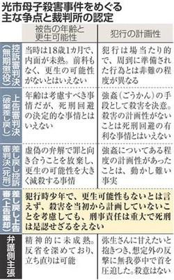 Hikarishiboshisatsujin2