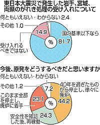 Gareki_genpatsu
